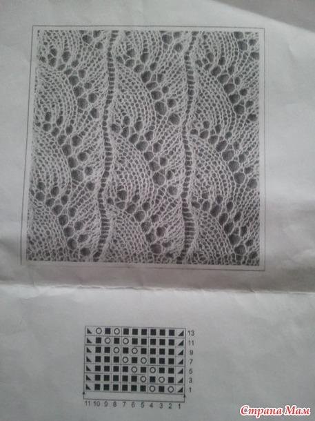 Узоры для вязание шалей
