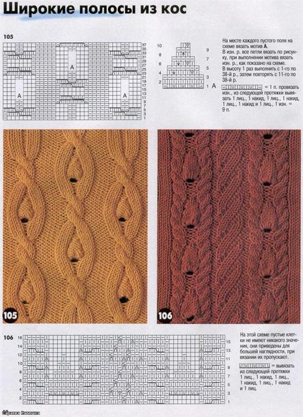Вязание спицами,  узоры, разновидности кос.