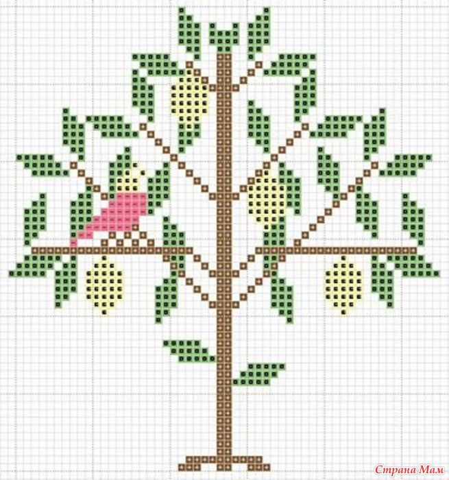 Деревья. Вышивки крестиком.