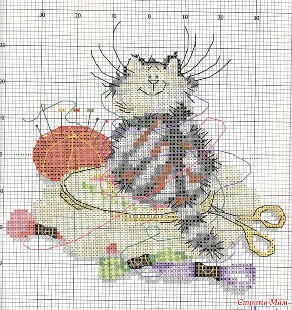 Вышивка толстых котов