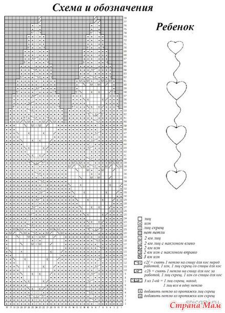 Шапочка с сердечками Hertta от Vilma Vuori