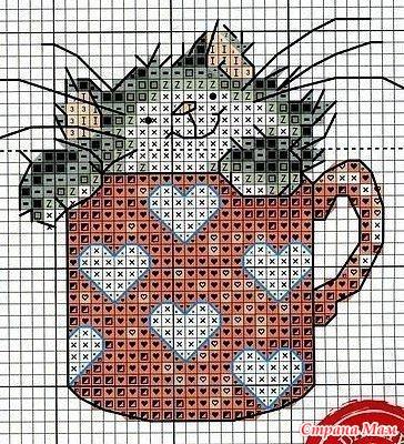 Вышивка крестиком картинка котика