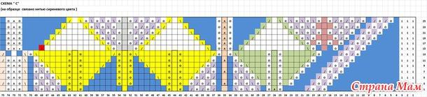 """Шаль """"Харуни"""" с двойной каймой-пояснения и схемы"""
