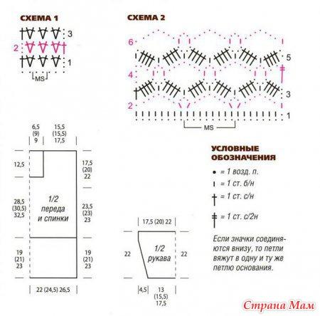 Схемы вязания крючком женской летней кофты