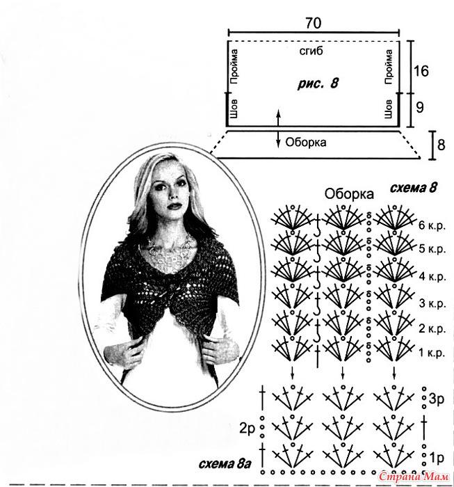 Схемы для вязания балеро