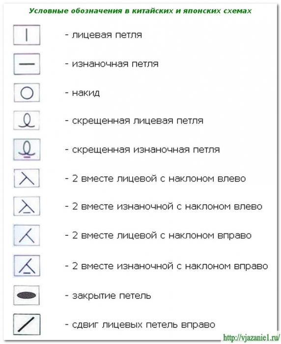 Как читать схемы вязания