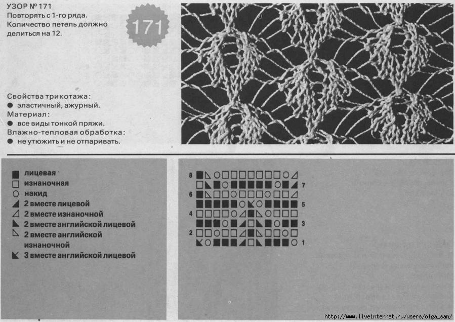 Схемы вязания спицами из буклированной пряжи