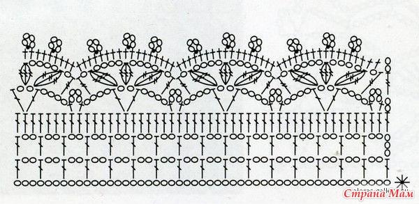 Юбка от Оли SexyCrochet