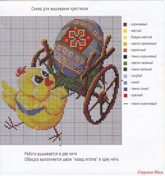 Вышивка крестом бесплатные схемы на стране мам
