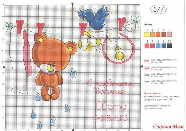 Вышивка крестом метрика для новорожденных схемы мальчиков 980