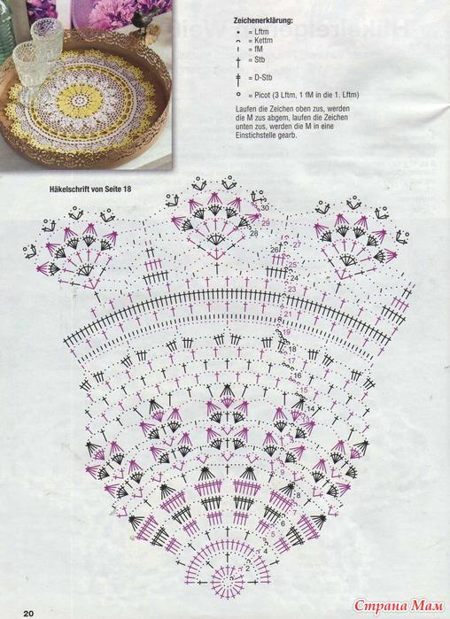 Вязание крючком круглые салфетки схемы