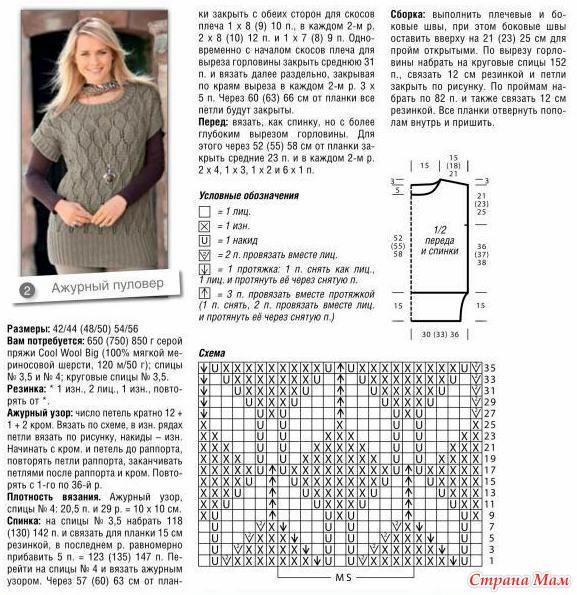 Вязания спицами со схемами для женских свитеров