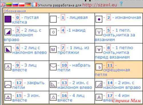Программа для рисования схем (для спиц)
