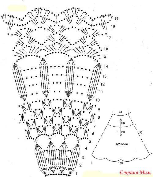 Пышные юбки крючком схемы и описание