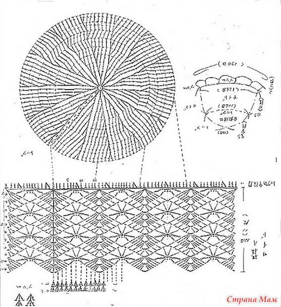 Летняя шляпка с широкими полями крючком схемы7