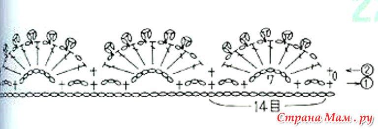обвязка крючком ракушка схема