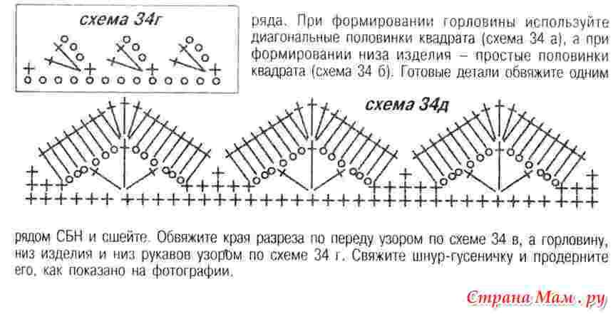 Кайма крючком для обвязки горловины схемы