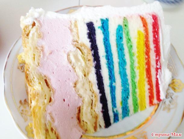 Необычные торты в мире фото