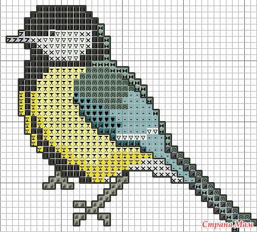 Картинки вышивка крестиком птицы