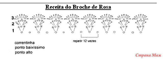 Роза крючком для начинающих мастер класс