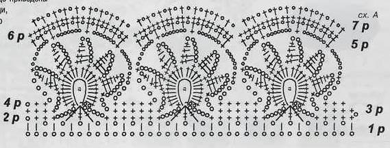 Комбинируем платье с вязанием и тканью