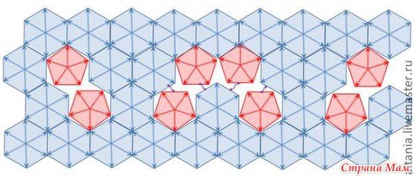 области пятиугольников не