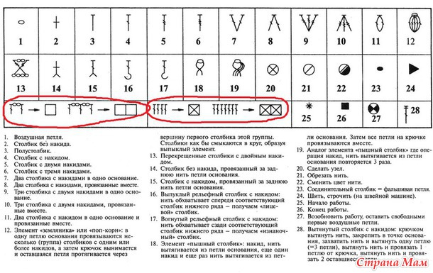 Знаки на схемах при вязании крючком
