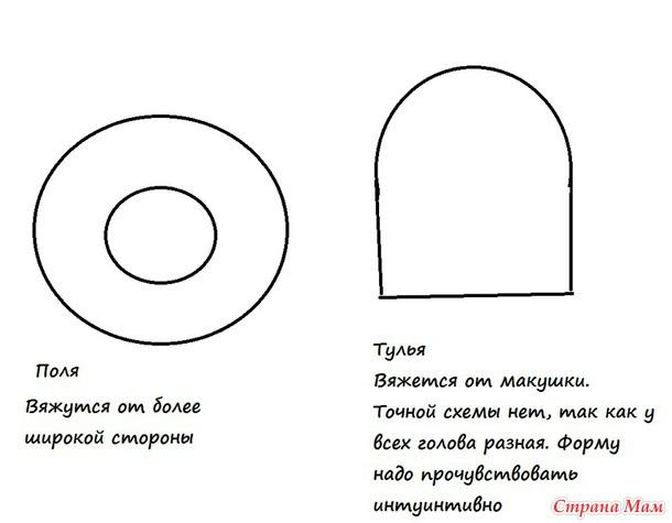 Попытка описать, как я вязала черную шляпку)))