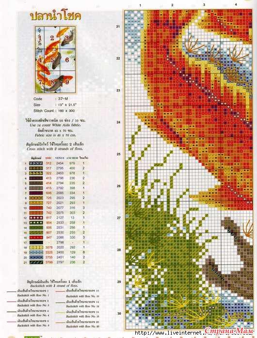 Бесплатные схемы вышивки золотых рыбок