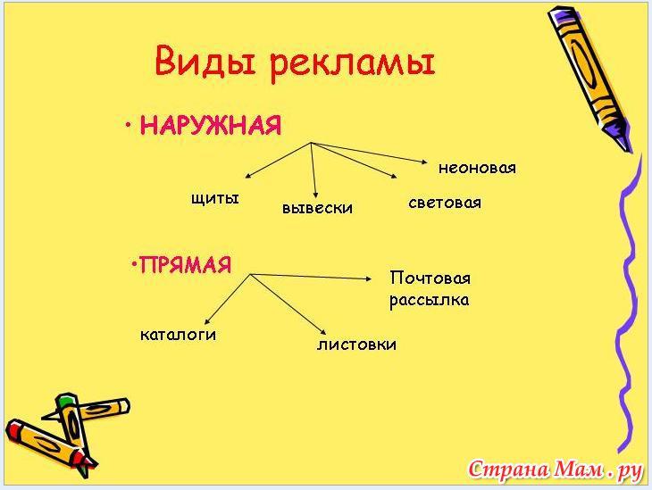 Реклама и ее виды реферат Интересное в мире сегодня mebel zavod ru стоит реклама и ее виды реферат модель одежды