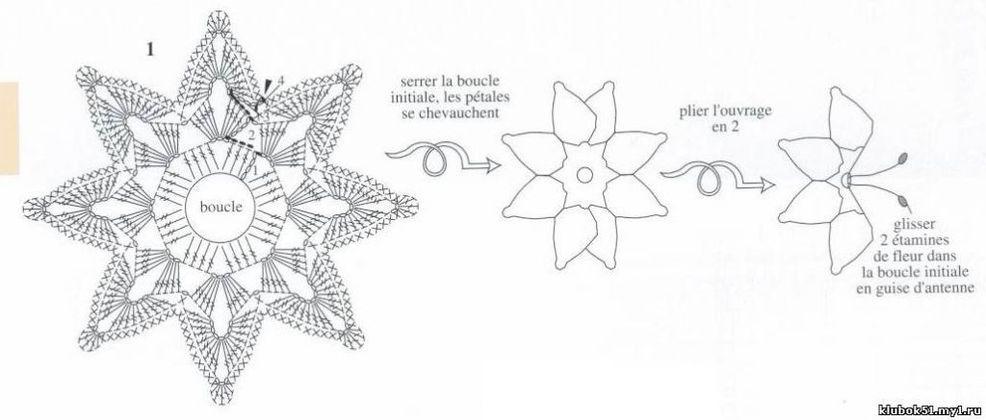 Схема вязания объемных салфеток крючком со схемами