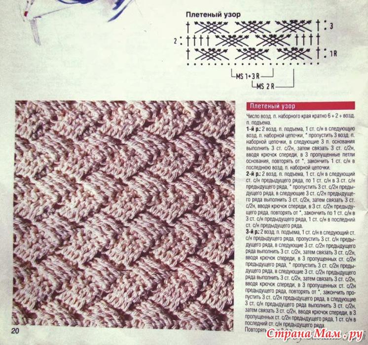 узоры спицами плетенка корзинка