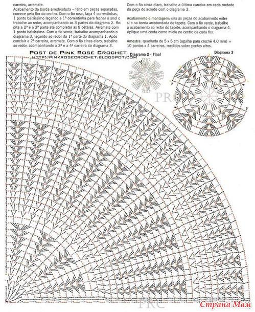 Схемы ковриков крючком