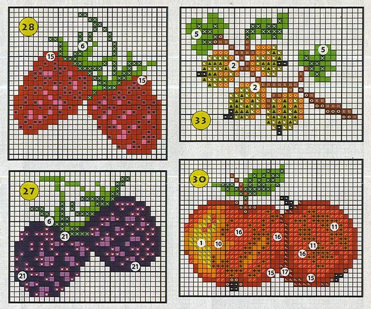Схемы для вышивки крестиком фрукты 79