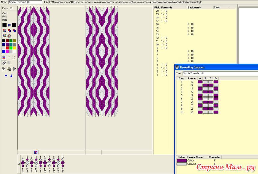 Схема для плетения пояса на дощечках