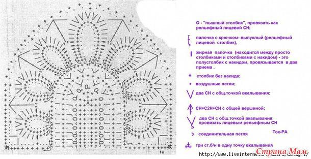 Комбинированные модели: ткань+крючок. Схемы. Часть 3.