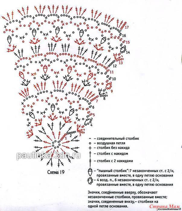 Схемы для вязания летних беретов крючком с описанием