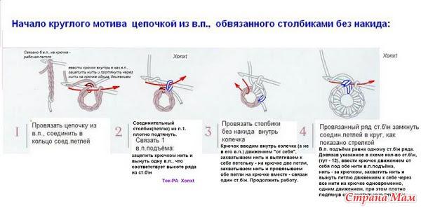 Вязание крючком по кругу с петлями подъема
