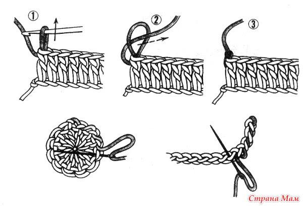 Как закрепить нить в конце вязания