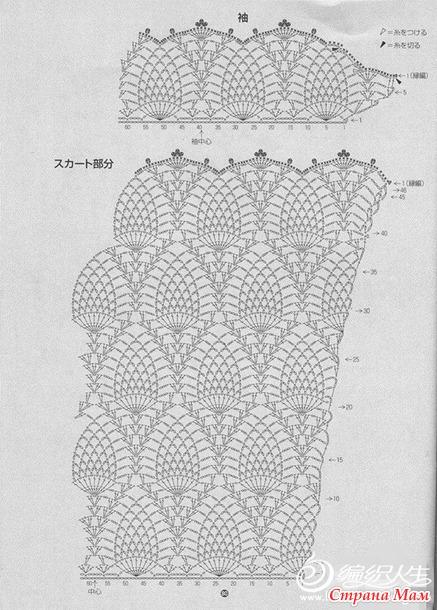 Вязание крючком для девочки узором ананас