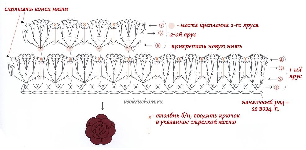 Схема объемного цветка крючком
