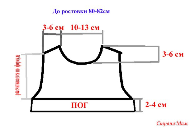 Основы вязания кокетки для детских платьев крючком