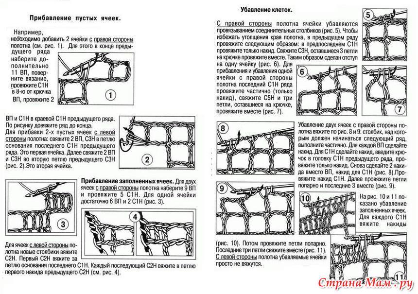 Филейное вязание крючком как вязать