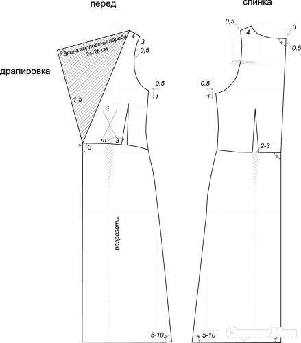 Сшить юбку из штапеля без выкройки быстро