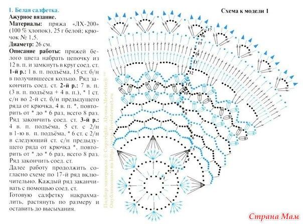 Вязание салфеток крючком схемы валентина 39