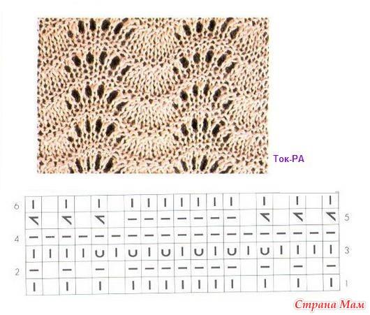 Ажурный узор павлиний хвост спицами схемы и описание