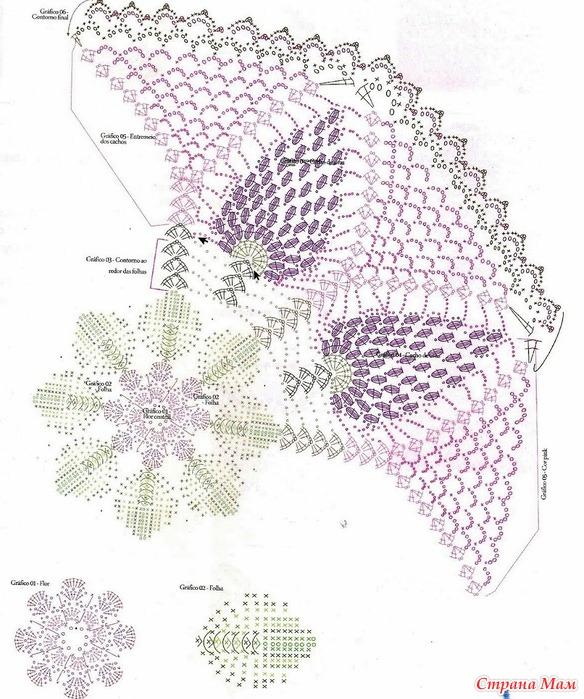 Салфетка гроздья винограда с описанием и схемой7