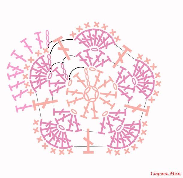 Мотив «Африканский цветок» крючком