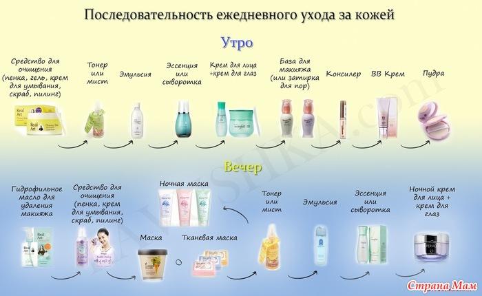 Как ухаживать за кожей в 35 лет в домашних условиях
