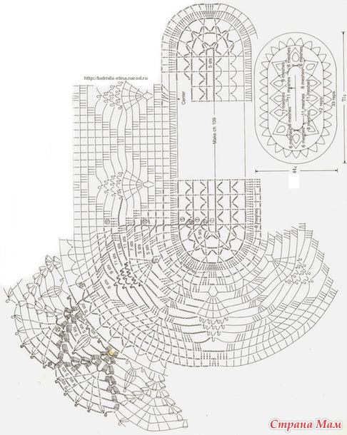 Только схемы овальные салфетки